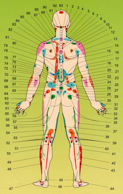 a vállízület posztraumás artrózisának kezelése